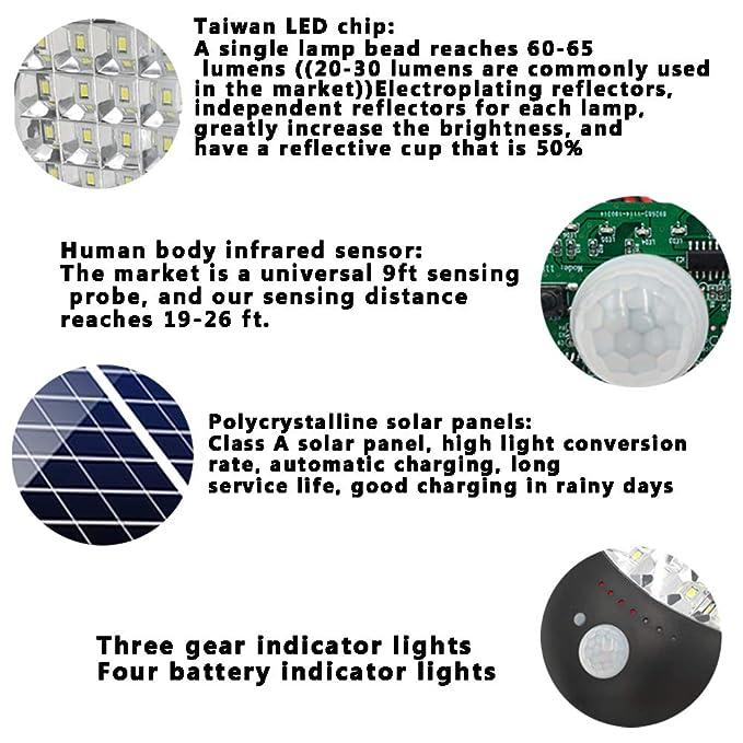 Luz Solar 2200lm, Luces 32LED de Exterior Lámpara de Jardin con Sensor de Movimiento Gran Angular de Iluminación Solar Impermeable de Exterior para Garaje ...