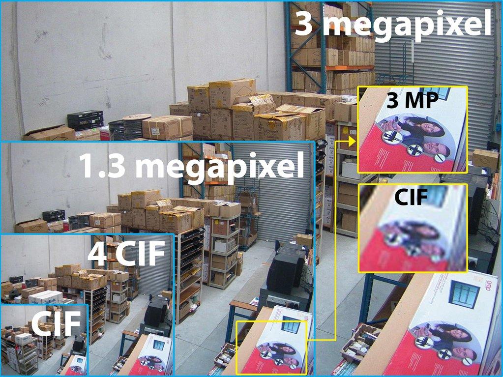 4cif vs 720p or 1080i
