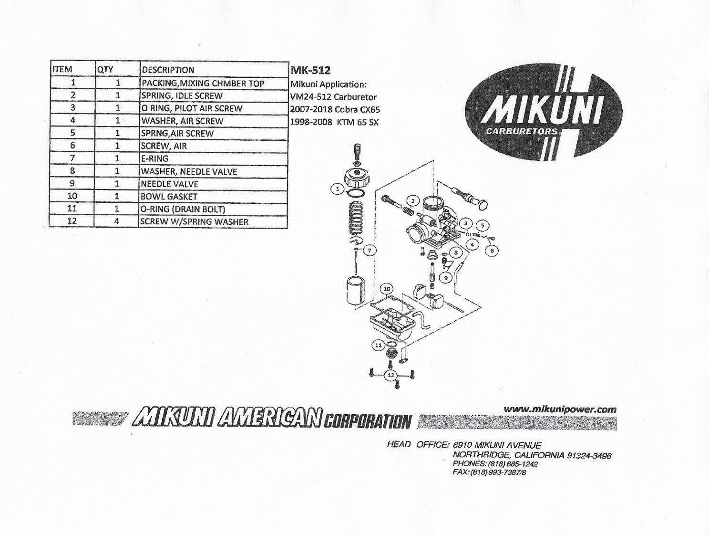 Rose Glen North Dakota ⁓ Try These Mikuni Kogyo Carburetor
