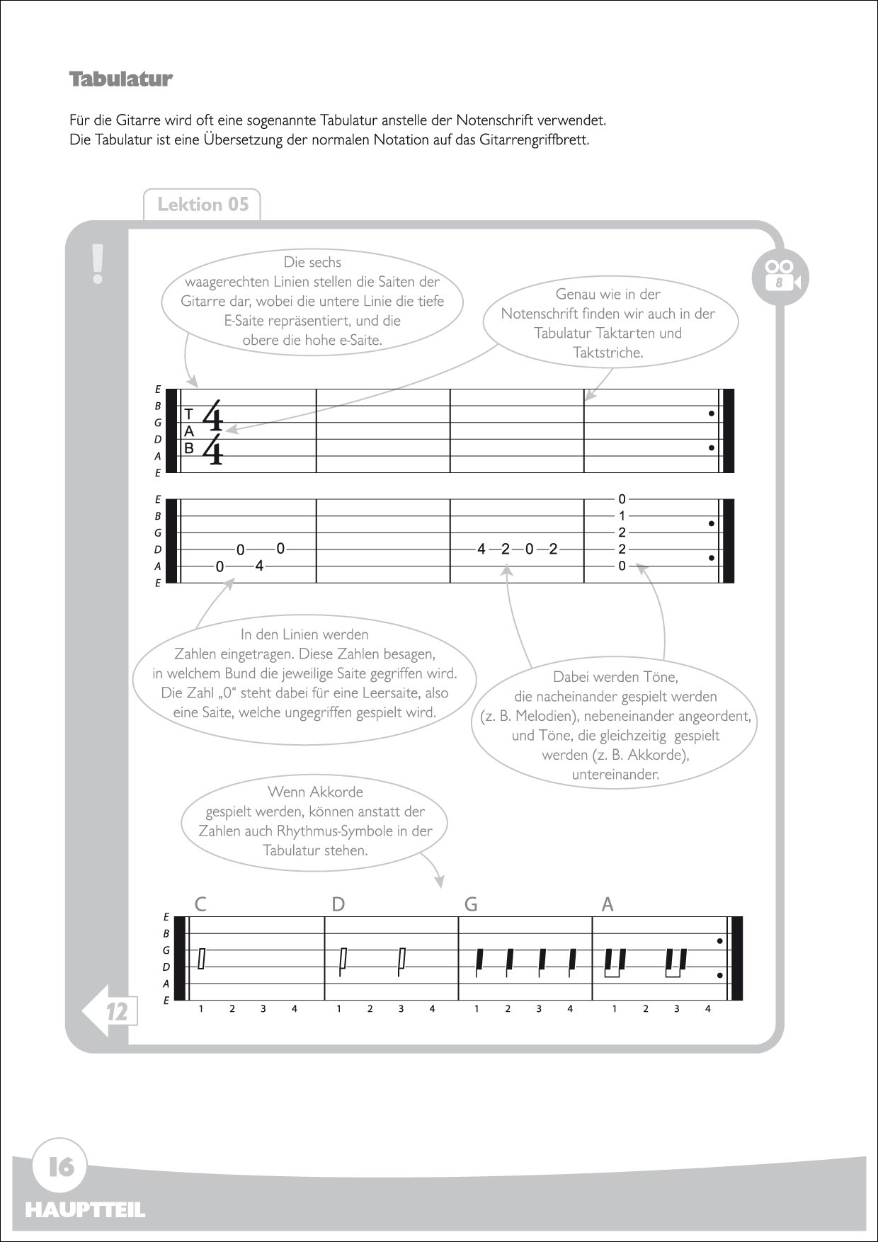 Spielend Gitarre Lernen: 4260175860106: Amazon.com: Books