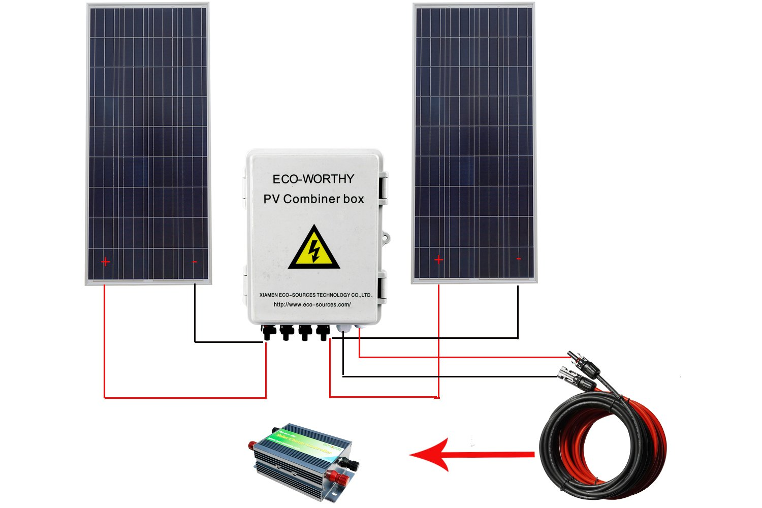 ECO LLC 4 String PV Combiner Box with Lighting Arrester, 10A Rated Current,Universal Solar Panel Connectors,Grounding Bus-Bar Ideal For Off-grid Solar System by ECO LLC (Image #7)