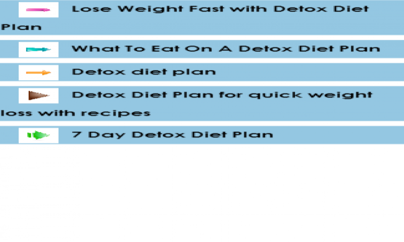 Amazon com: Detox Diet Plan: Appstore for Android