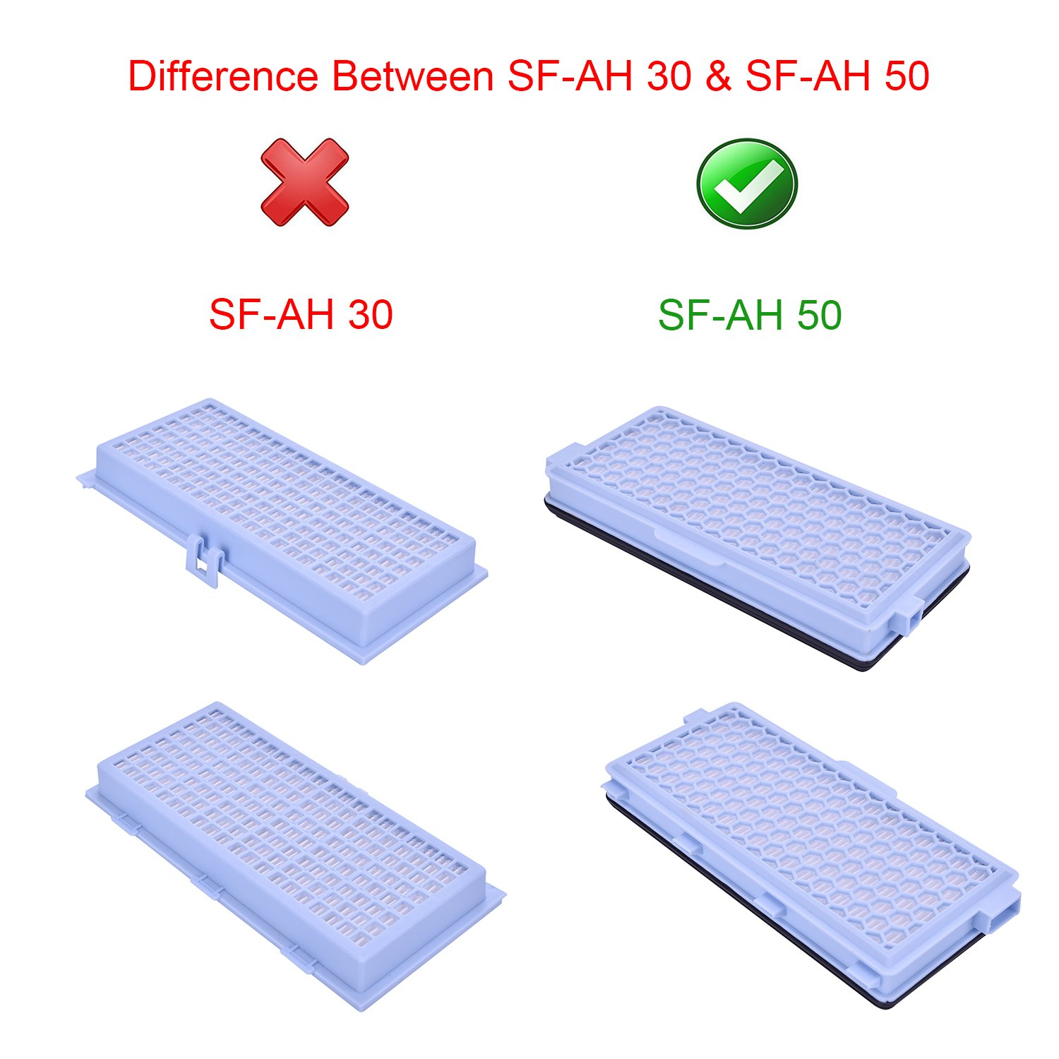Smartide Miele Sf-ha 50 Replacement Active Hepa Filter for S4 S5 S6 S8 & S4000 S5000 S6000 S8000 (Not fit AirClean 30 Filter) by Smartide