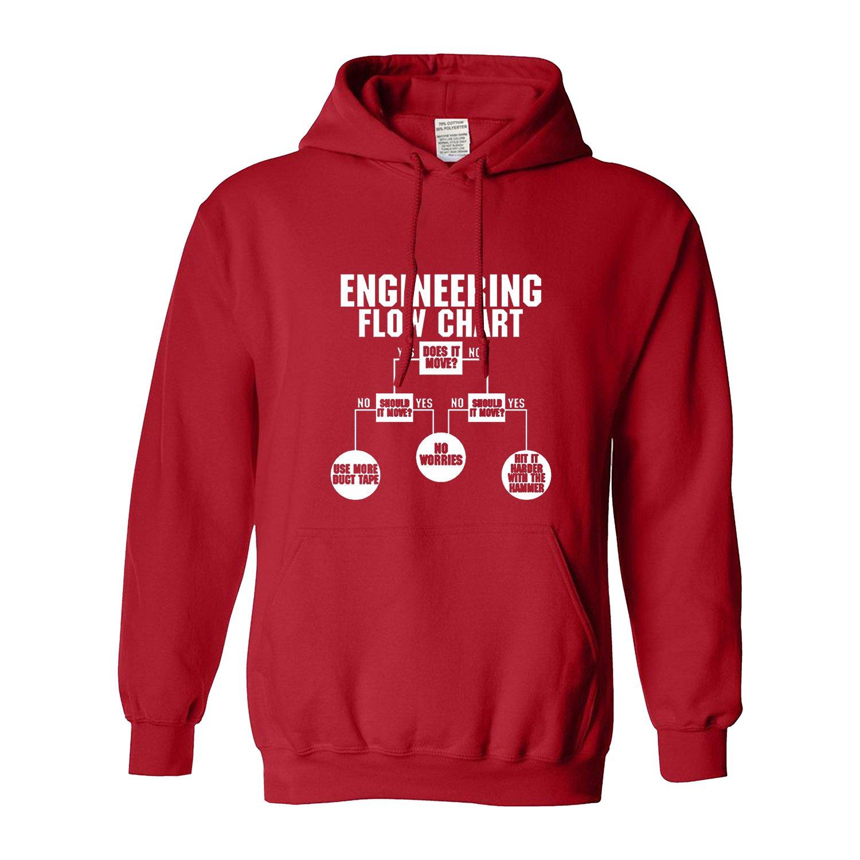 Llynice 2018 Engineering Flow Chart Men Hooded Sweatshirt