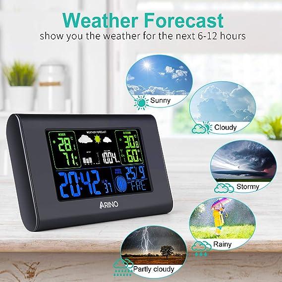 Sainlogic ws3500 - Estación meteorológica inalámbrica con sensor exterior, color Verde: Amazon.es: Jardín