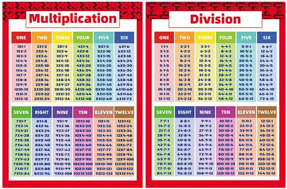 Amazon Com Chuwuju 2 Pack Multiplication Division Math Poster Set Educational Table Chart Posters For Kids Elementary Middle School Classroom Laminated 18 X 24 Home Kitchen