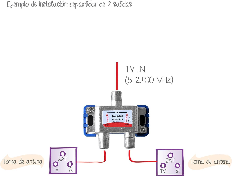 Tecatel TV Satélite - Repartidor Interior con Conector F de 2 Salidas