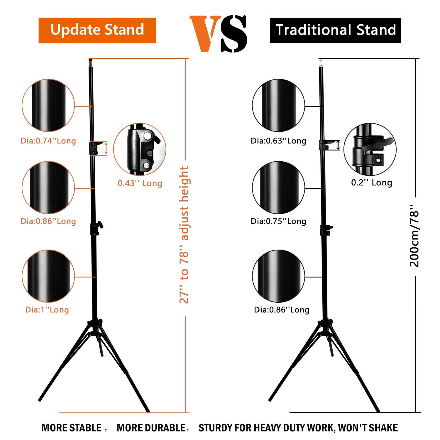 MOUNTDOG Upgraded 6.5 Ft/ 200CM / 78inch Photography Tripod Light Stand Aluminum Alloy Photographic Stand for Studio Reflector Softbox Umbrellas-6.5ftX2 ¡­ by MOUNTDOG (Image #2)