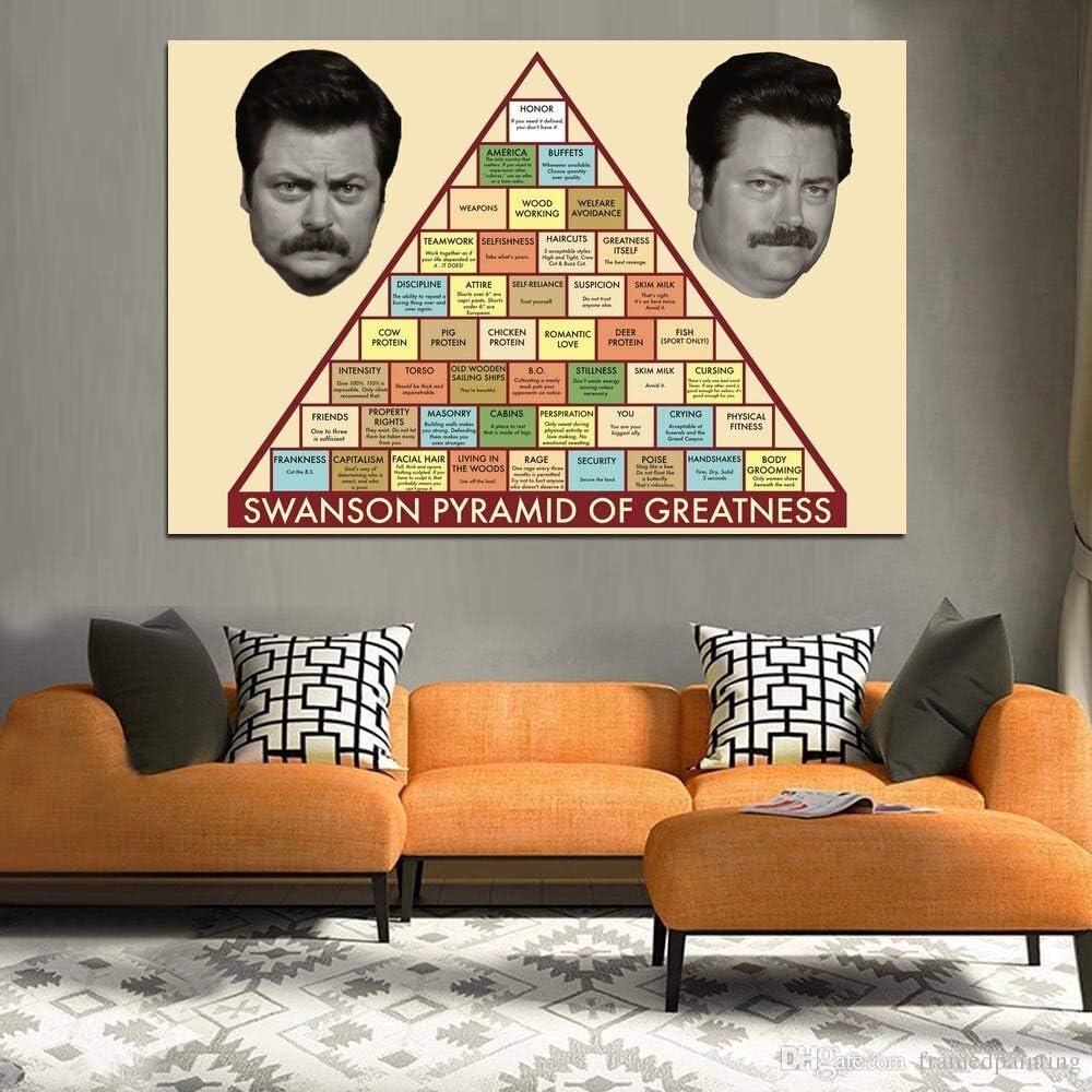 TELEGLO (No Frame) 50 * 70cm Ron Swanson Pyramid of Greatness ...