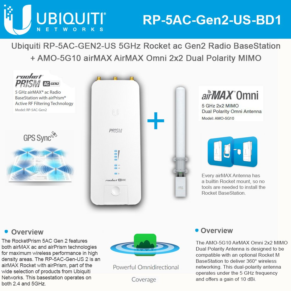 Ubiquiti RP-5AC-GEN2-US 5GHz AC airPrism BaseStation + AMO-5G10 10dBi Omni Antenna (US Version)