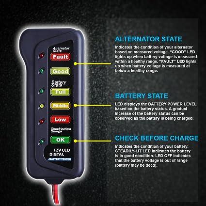 Cartman Kfz Batterietester 12 V 6 Led Leuchten Digitaler Lichtmaschinen Tester Multifunktions Tester Für Auto Und Motorrad Lichtmaschinen Auto