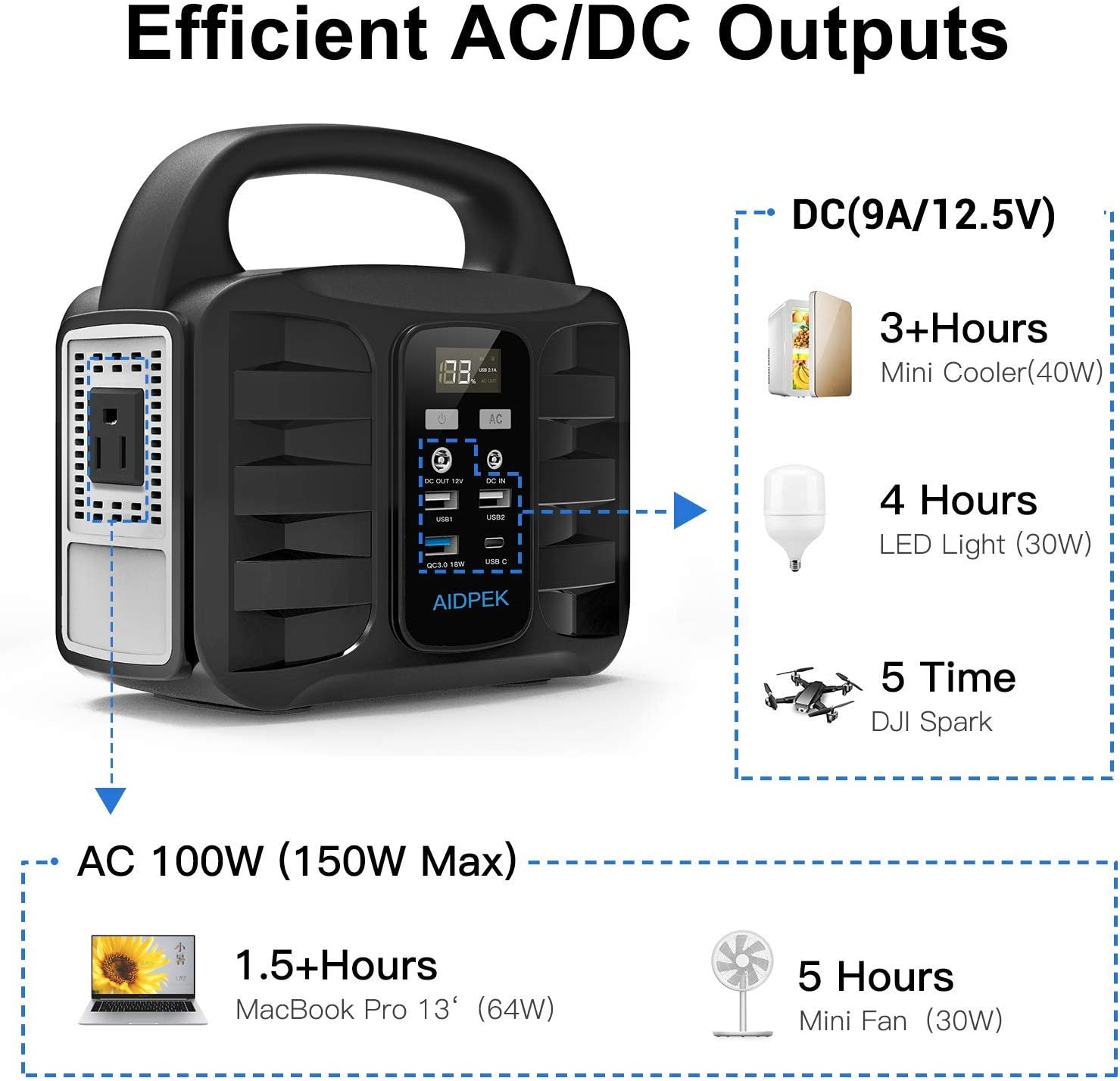 LED Flashlights for CPAP Home Camping Emergency AIDPEK 100W Portable Power Station,155Wh 42000MAH Camping Solar Generators with 2 DC Ports,USB QC3.0
