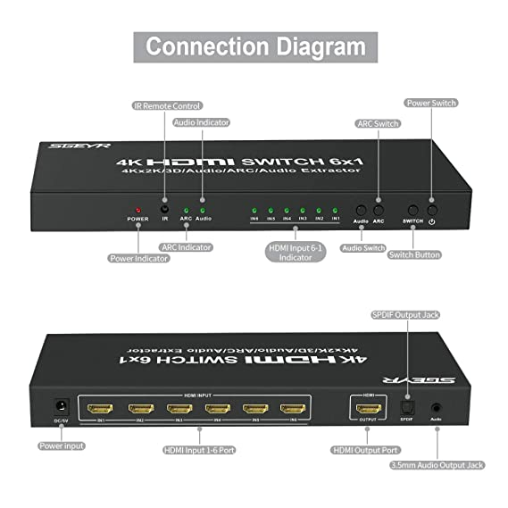 amazon com hdmi switch 6 port 1 4v hdmi switch 6x1 audio extractor amazon com hdmi switch 6 port 1 4v hdmi switch 6x1 audio extractor hdmi switch 6 in 1 out ir remote controller 4k 30hz hdmi switch spdif or