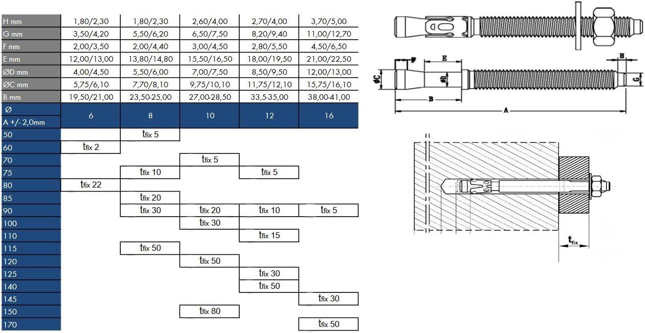 Bolzenanker M10 /Ø 10mm x L 120mm Edelstahl A2 AISI 304 Inox 10 St/ück HEAVYTOOL/®