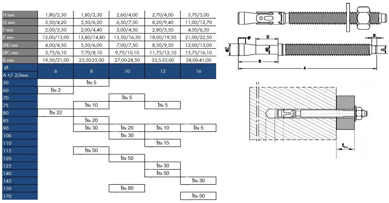 Bolzenanker M10 /Ø 10mm x L 100mm Edelstahl A2 AISI 304 Inox HEAVYTOOL/® 50 St/ück