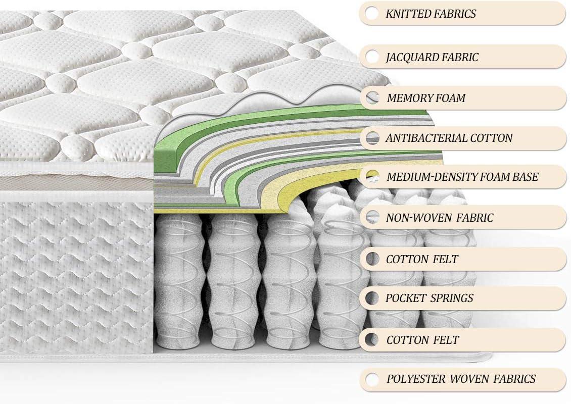Ej. Life Pocket Sprung and Memory Foam Mattress Pressure Relief   9-Zone