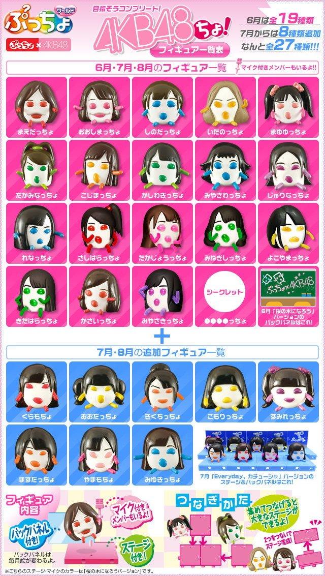 ぷっちょワールド×AKB48 第7弾 Ver.2