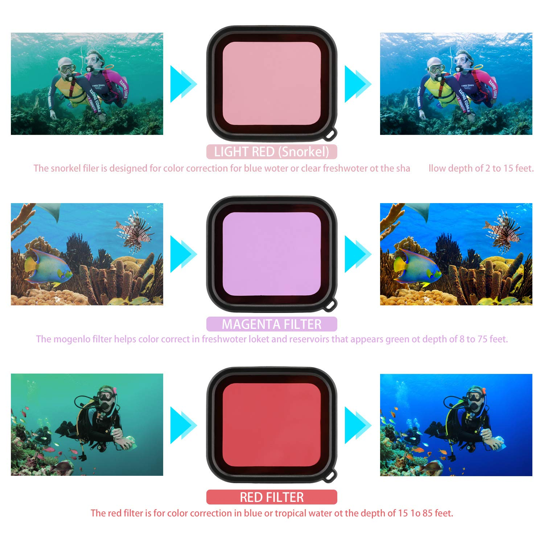 Housing Case Filter Kit for GoPro Hero 7 Hero 6 Hero 5 Black Hero, Waterproof Case Diving Protective Housing Shell + 3 Pack Filter + 24 Anti-Fog ...