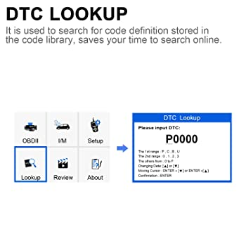 AD410 OBD2 scanner is built-in LATEST OBD-II DTC lookup library and keep updating timely