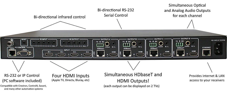 8x8 Hdr 18gbps Hdbaset 4k Hdmi Matrix Switcher 6 Poc Receivers Ir S Pdif Receiver 20a 20 Cat6