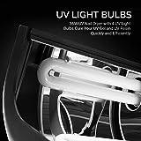 36W UV Nail Lamp Dryer MelodySusie UV Gel Nail