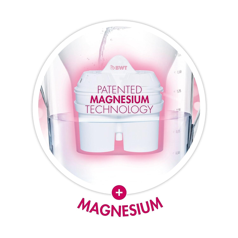 BWT Magnesium Mineralizer - Pack de filtros de Jarra de Agua Que mineralizan el Agua con magnesio: Amazon.es: Hogar
