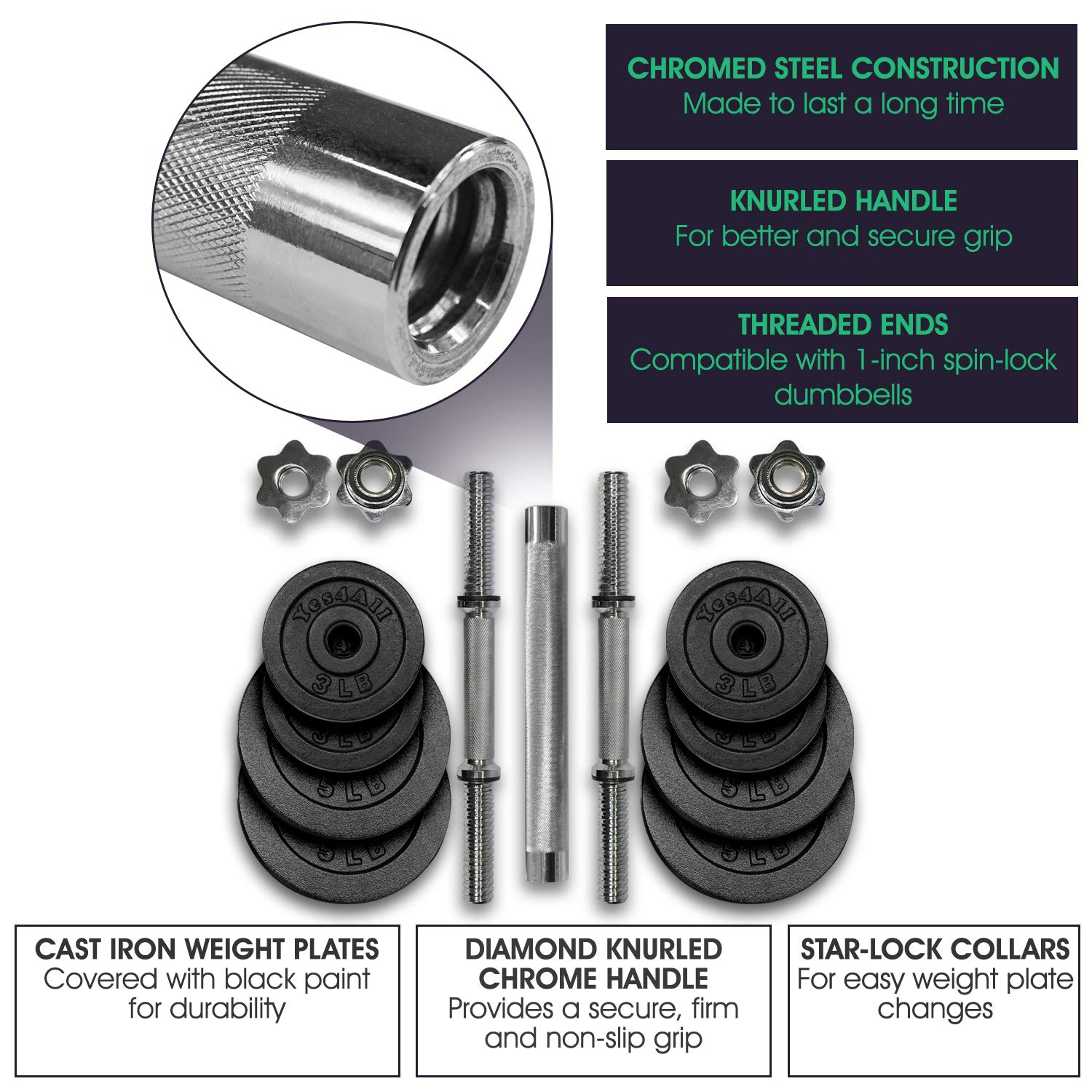 Yes4All Adjustable Dumbbell Set with Dumbbell Connector – 40 lbs Dumbbell Weights (Pair) by Yes4All (Image #3)