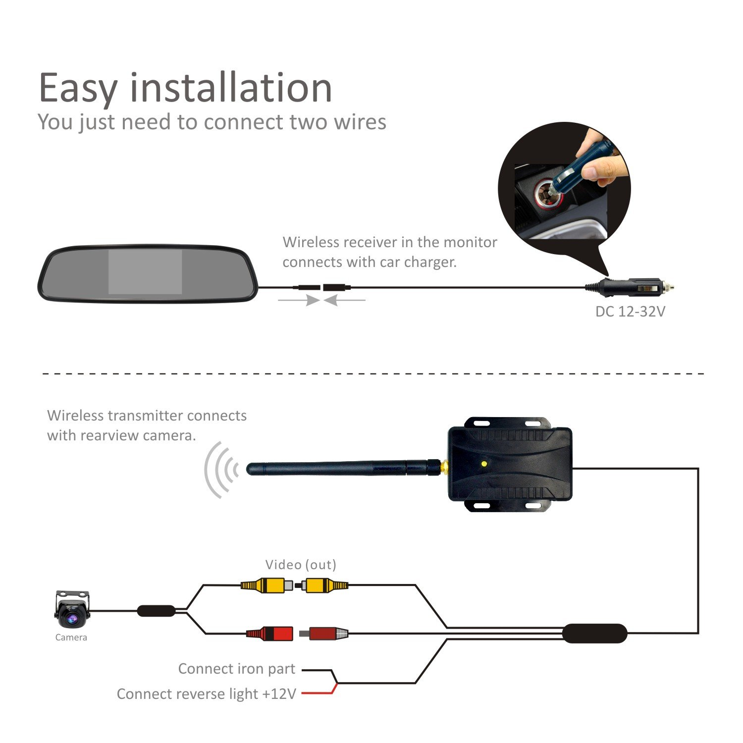 Wireless Backup Camera System 43 Inch Rear View Mirror Reversing Monitor Tft Lcd Wiring Diagram And Waterproof 170 Wide Angel High Definition Reverse Back Up For Rv