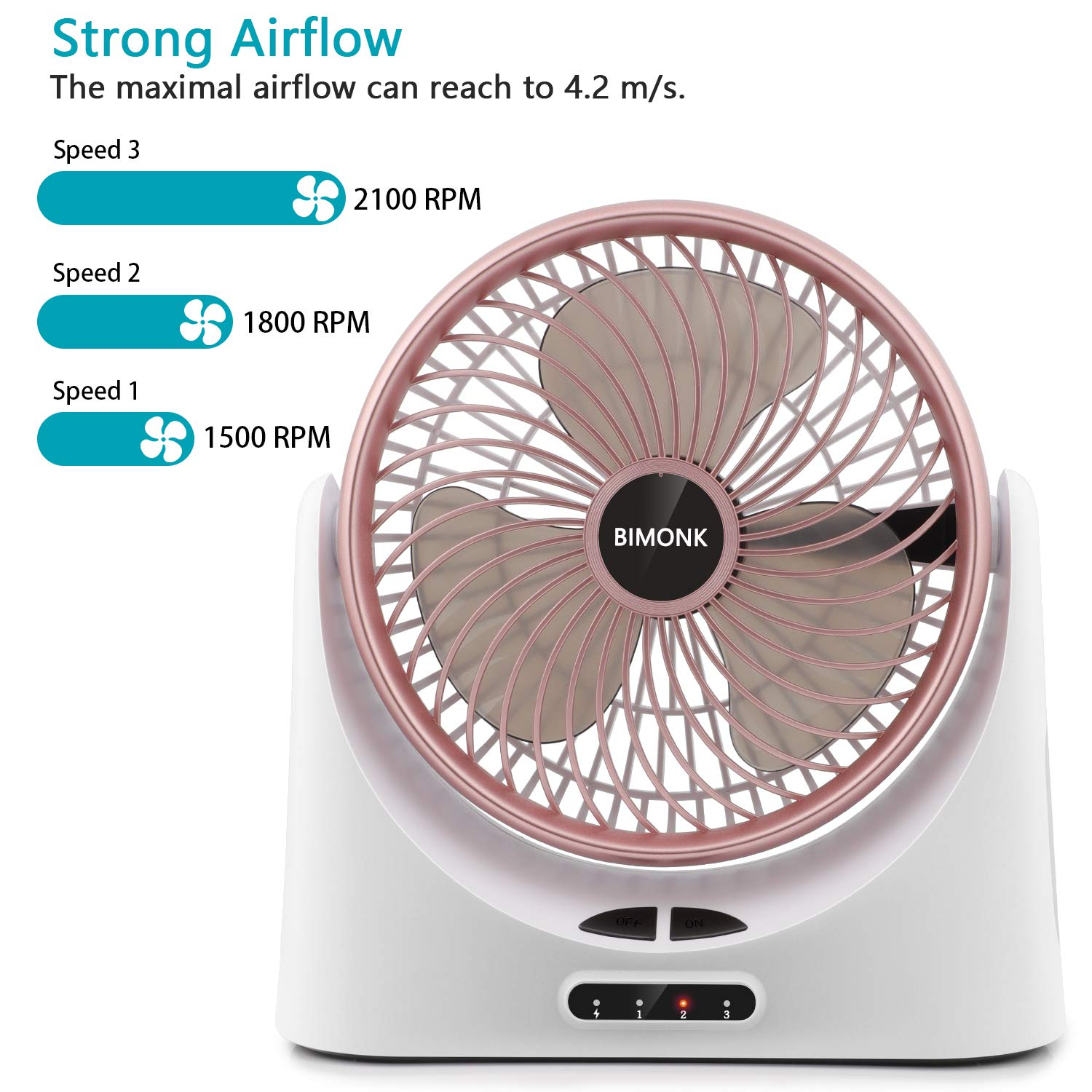 Battery Operated Desk USB Fan, Hand held Rechargeable Fan with Large Capacity 5000mAh, Power Bank Function & LED Light, Strong Airflow, 3 Speeds, 7'' Personal Cooling Fan for Camping Home Office by BIMONK (Image #2)