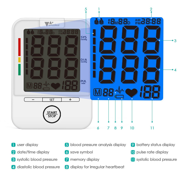 Amzdeal Tensiómetro de Brazo Electrónico de Presión Arterial con Medición de la Frecuencia Cardíaca, Monitor Digital de Presión Arterial con 2 x 40 Memoria ...