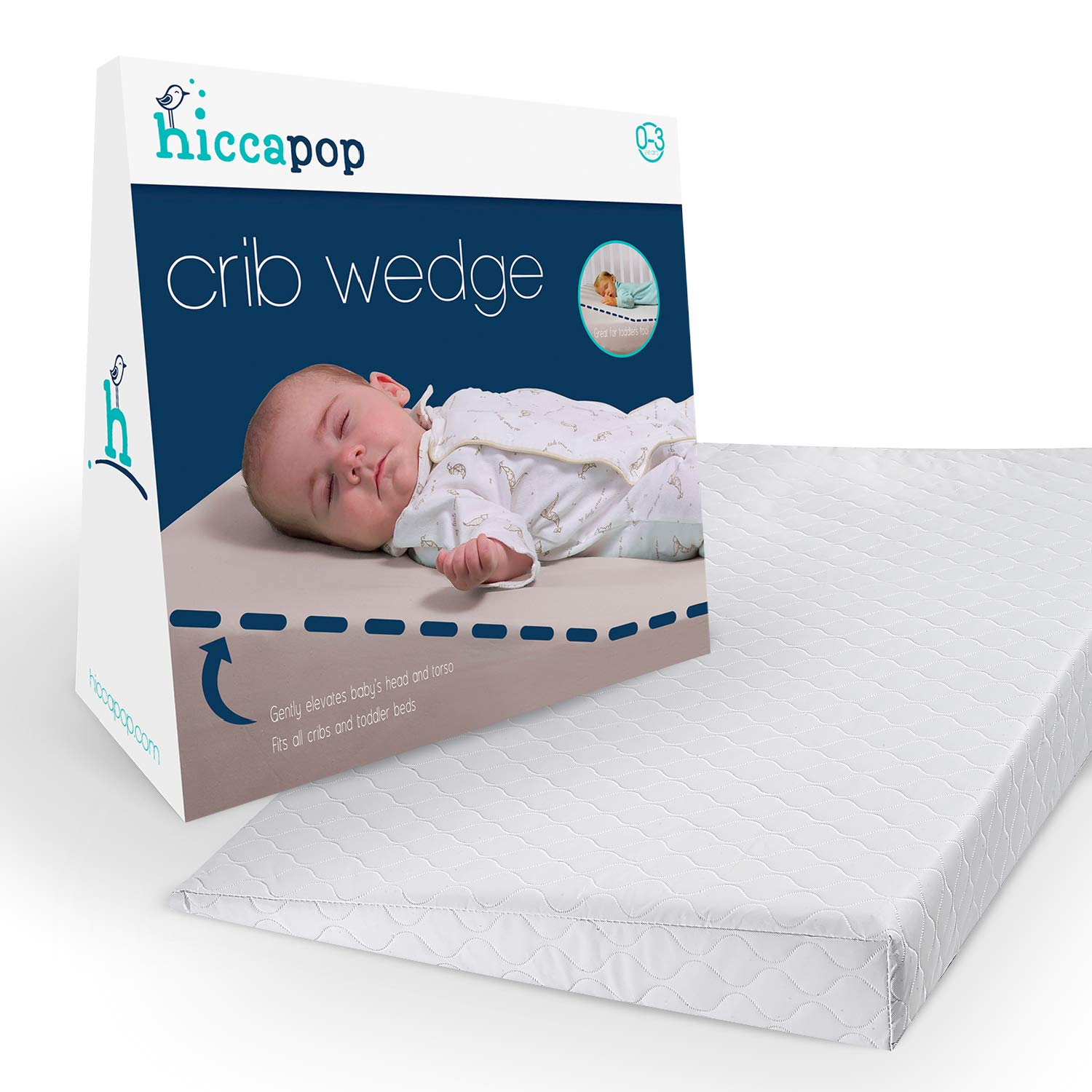 hiccapop Foldable Safe Lift Universal Crib Wedge for Baby Mattress and Sleep by hiccapop