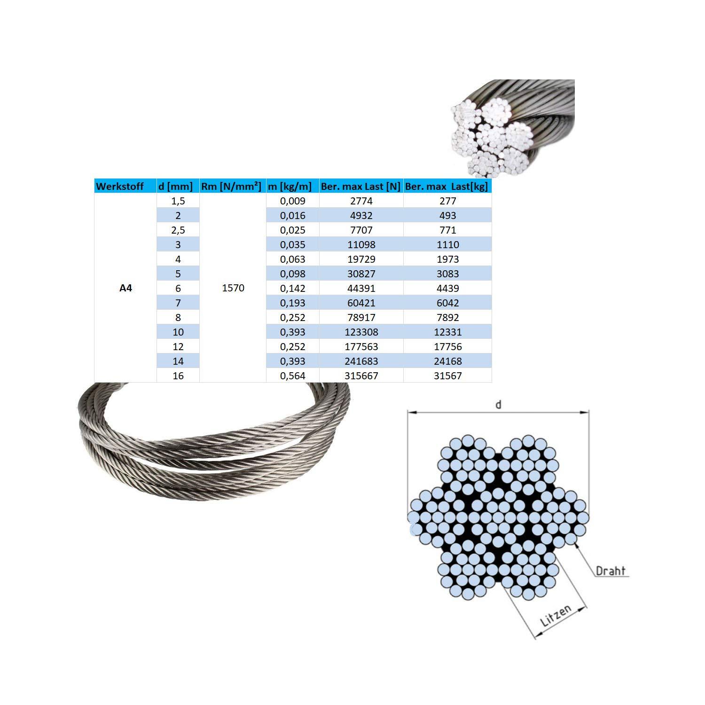 Verl/ängerung Ventil Hofmann Power Weight 10x Ventilverl/ängerung Kunststoffventil LKW 98mm Ventilverl/ängerung LKW