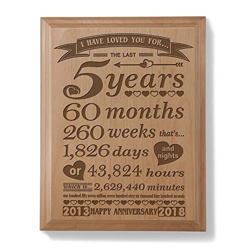 Wedding Anniversary Gifts By Year For Her: 5 Year Anniversary Gift For Her: Amazon.com