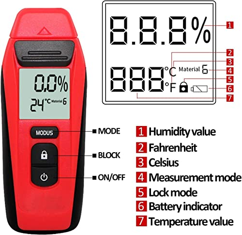 Moisture Meter,Digital Wood Moisture Meter Tester for Wood LCD Display Wood Moisture Meter red2