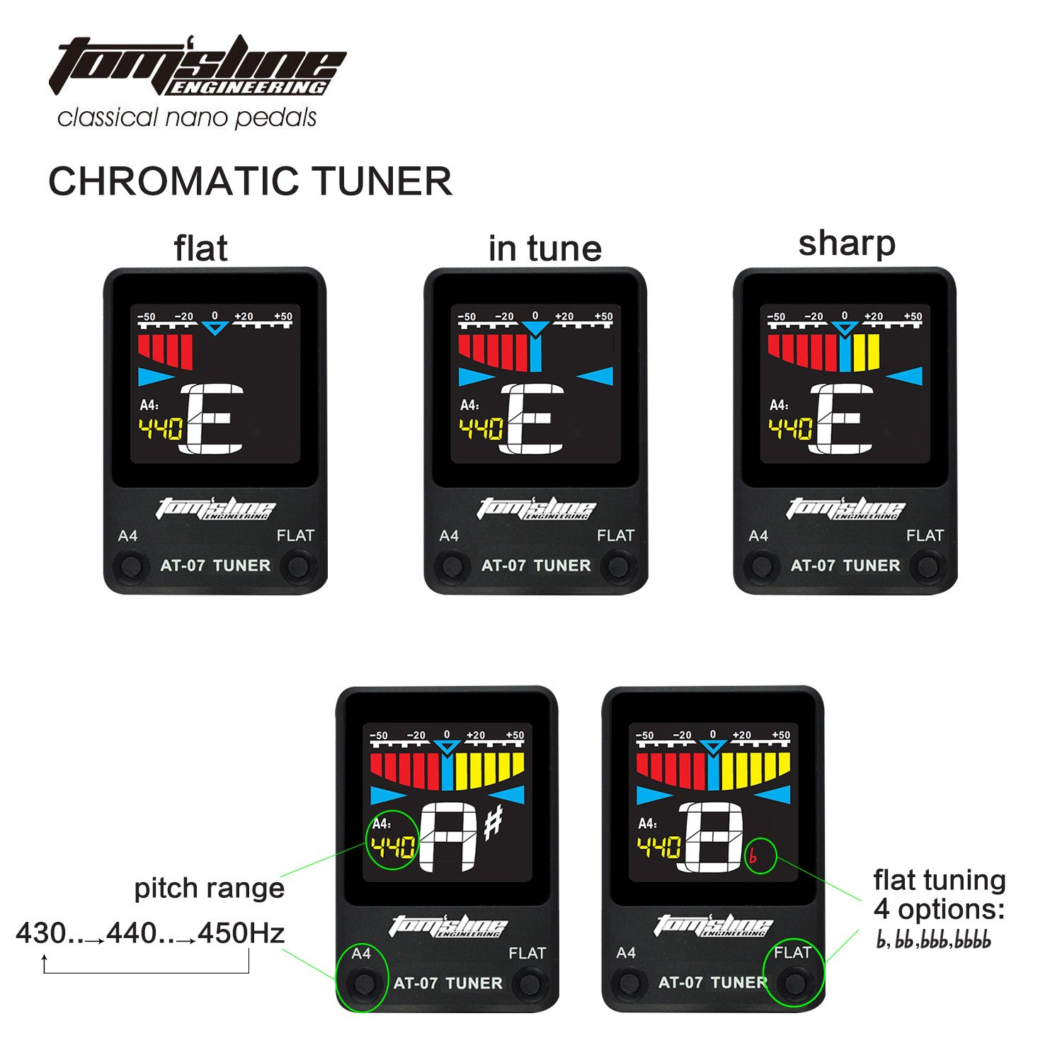 Tom'sline Engineering Pedal Tuner AT07 Chromatic for Guitar (6-7 strings) and Bass (4-6 strings) High Definition Color Screen Pitch 430-450Hz 4 Flat Options True Bypass Nano Size