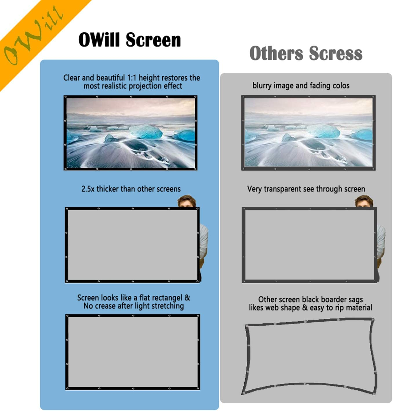 100in OWILLZ Projector Screen 16:9 HD Foldable for Home Theater Cinema Indoor Outdoor