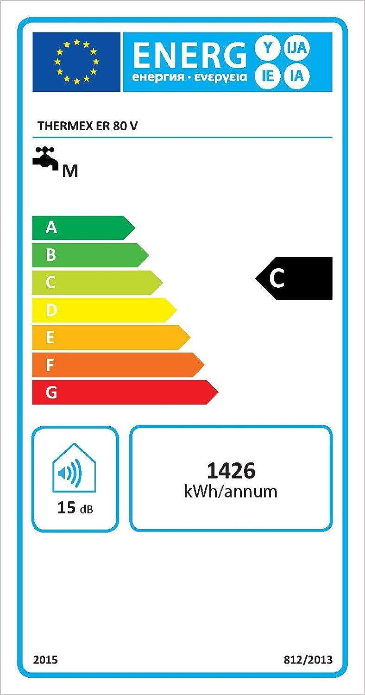 elektrische Warmwasserspeicher mit integriertem W/ärmetauscher Thermex Kombi ER 80 V Rechts
