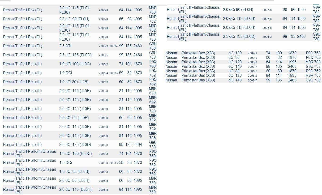 Turbo Boost Pressure Solenoid Valve 91167214