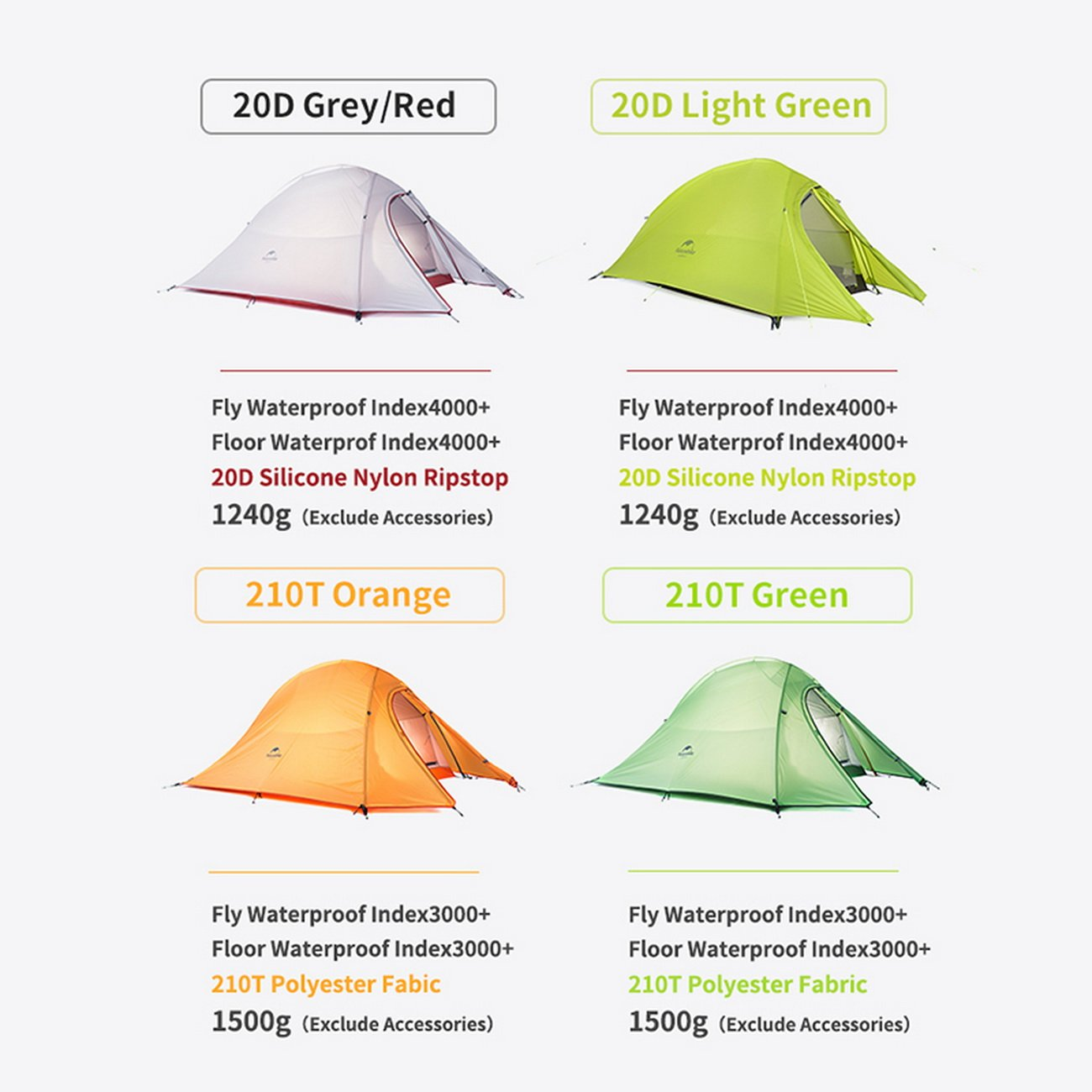 Naturehike CloudUp Series Ultralight Hiking Tent 20D/210T Fabric For 2  Person With Mat NH15T002-T