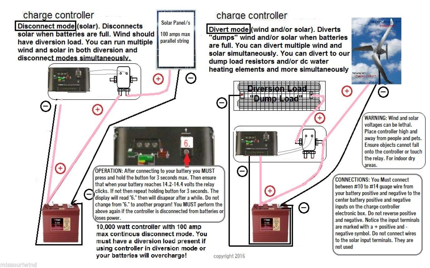 Mutliple Battery Solar Charge Controller Wiring Modern Design Of Two Panel Diagram Amazon Com 12 Volt 400 Amp 10 000 Watt For Wind Rh