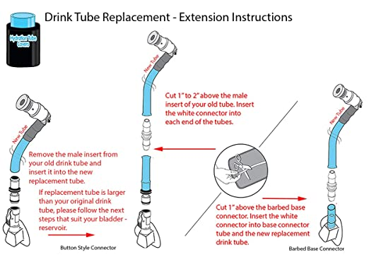 Arena Tan 122 cm hidratación Copa sustitución del tubo o Kit Extensor de agua vejiga Hydration Tube Covers rHTR-ST Bolsas de agua Accesorios para mochilas