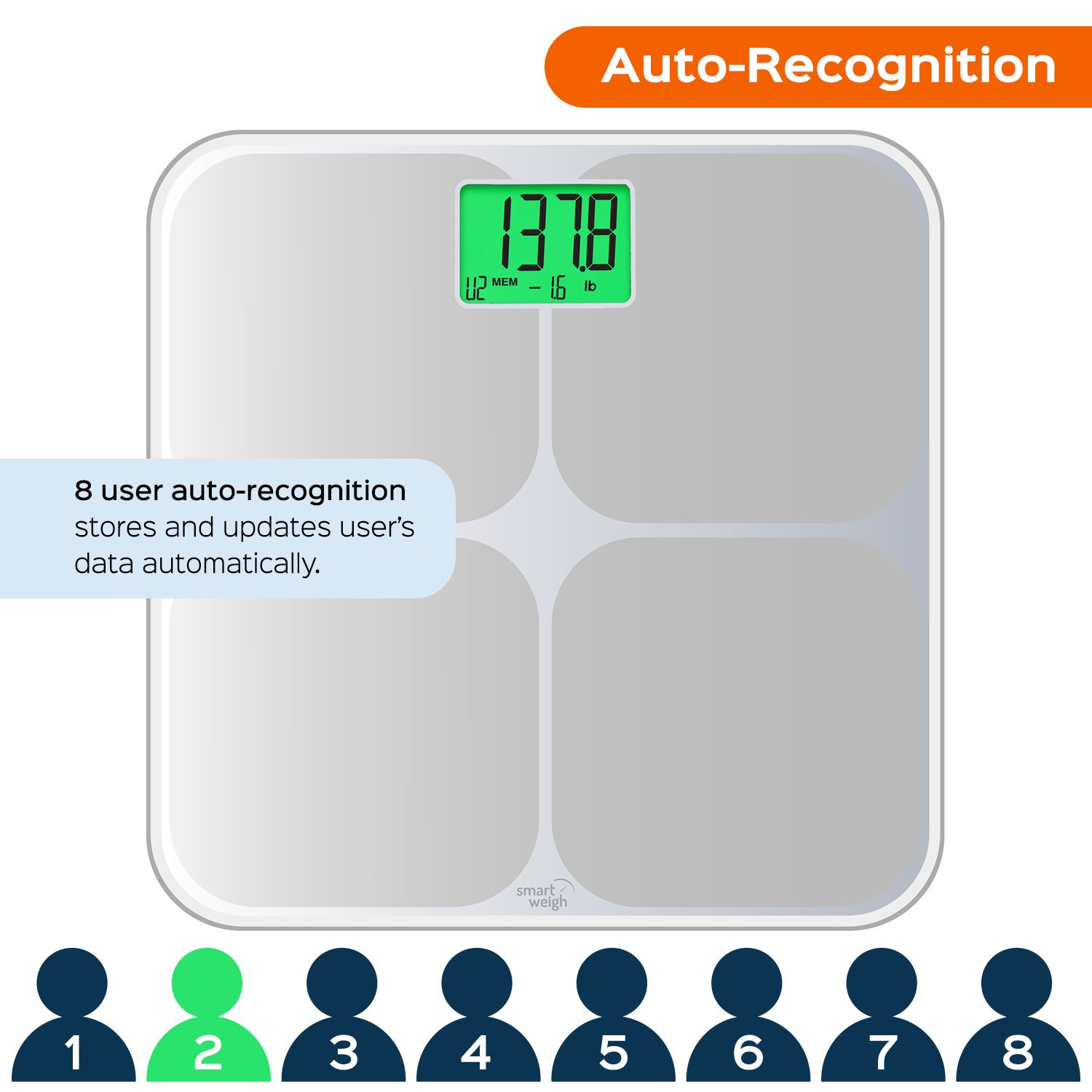 Which bathroom scales are most accurate uk - Smart Weigh Sms500 Digital Bathroom Scale High Accuracy Dual Color Weight Change Detection And Smart Step On Auto Recognition For 8 Users