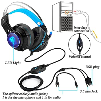 Gaming Headset For Ps4niceeshop Stereo Noise Canceling Amazon Co