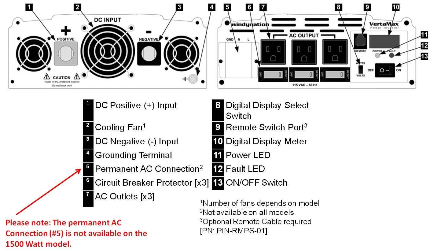 Vertamax Pure Sine Wave 1500 Watt 3000w Surge 12v Volt Meter Wiring As Well Solar Panel Diagram Rv Power Inverter Dc To 115 Ac Car Off Grid Back Up Electronics