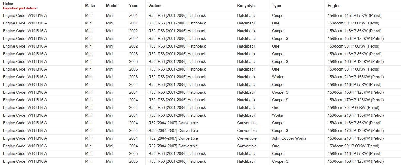 2004-2007 Hatchback // R52 Hatchback Convertible // R56 2006-2013 MOSTPLUS Lambda Exhaust O2 Oxygen Sensor 11780872674 For R50 2001-2006 R53