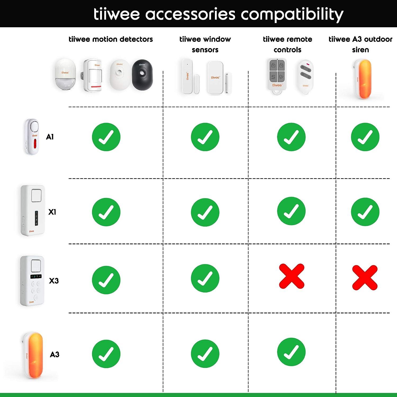tiiwee Control Remoto TWRC02 Tiiwee para el Sistema de Alarma de Hogar Sistema de Alarma hogare/ño Anti-ladr/ón inal/ámbrico Seguridad en el hogar