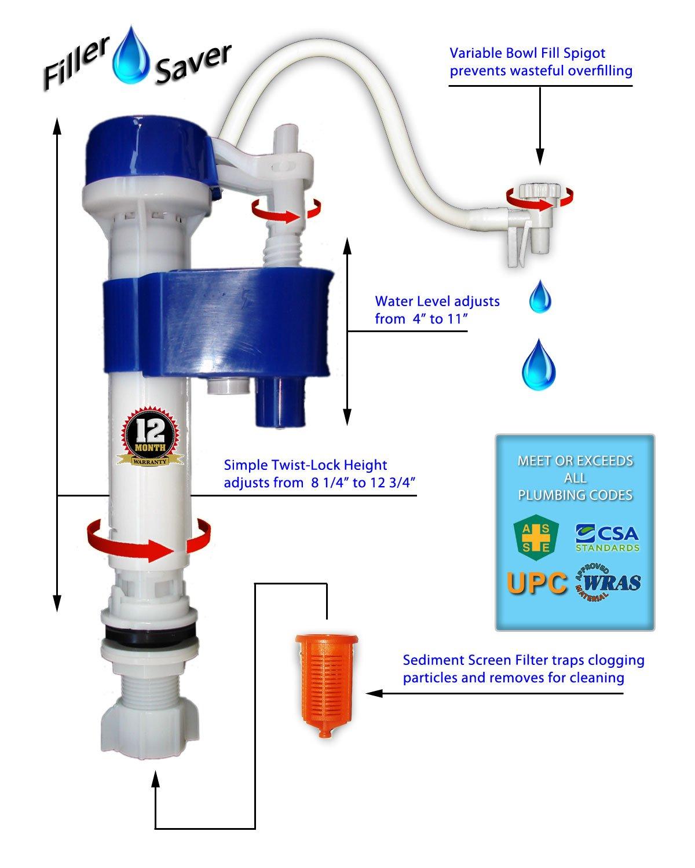 One2flush Dual Flush Toilet Kit Retrofit Water Conservation Action Handle