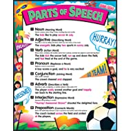 Creative Teaching Press Parts of Speech Chart (5112)