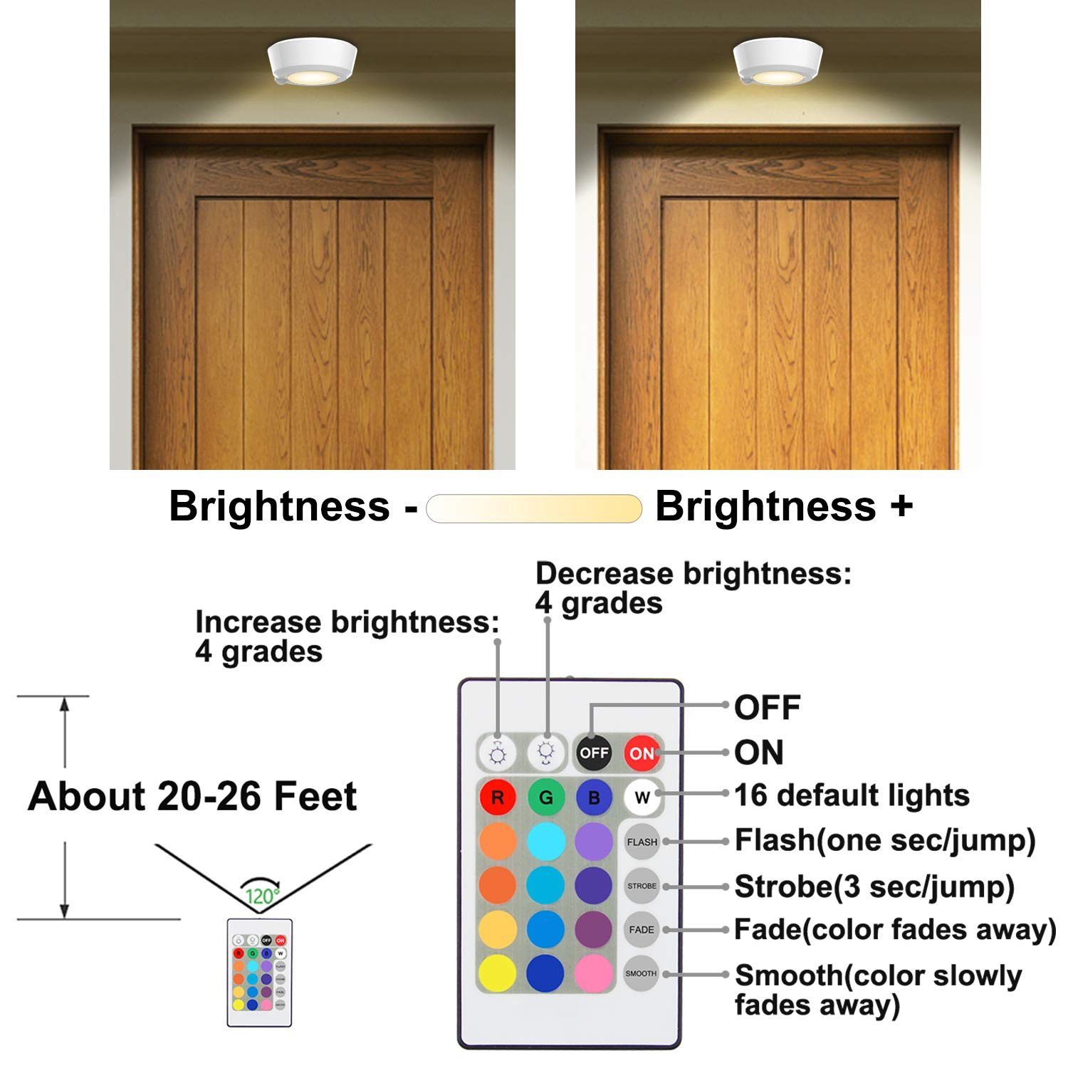 Luxsway Led Ceiling Light Remote Control Battery Operated Corridor Night Lightning 16 Color 4 Modes 5 67 Stick Light For Bookshelf Porch Hallway Stair Kitchen Wardrobe 2pack