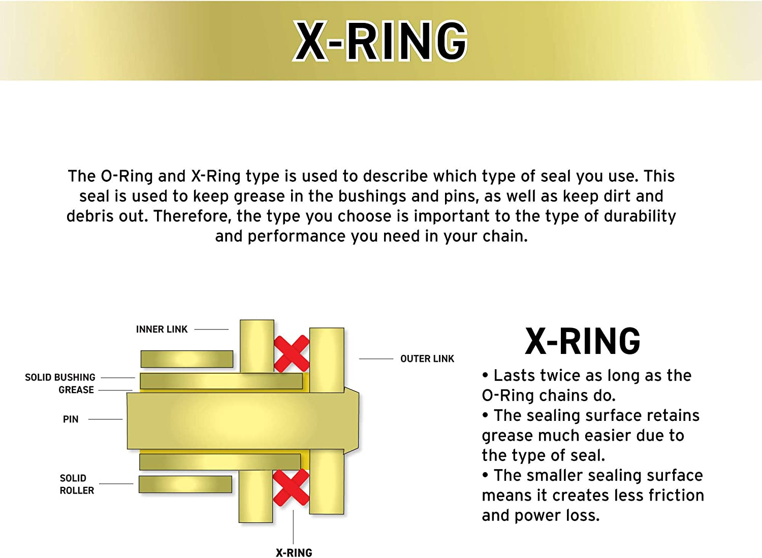 NICHE Gold 428 X-Ring Chain 124 Links With Connecting Master Link